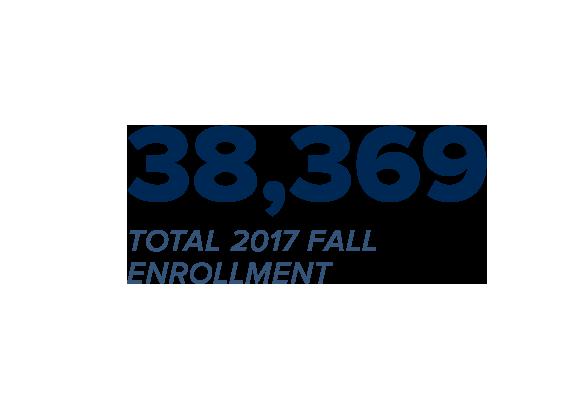 38369 students enrolled at uc davis