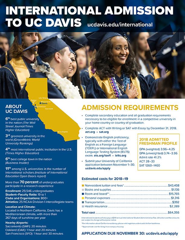 international admission requirements brochure